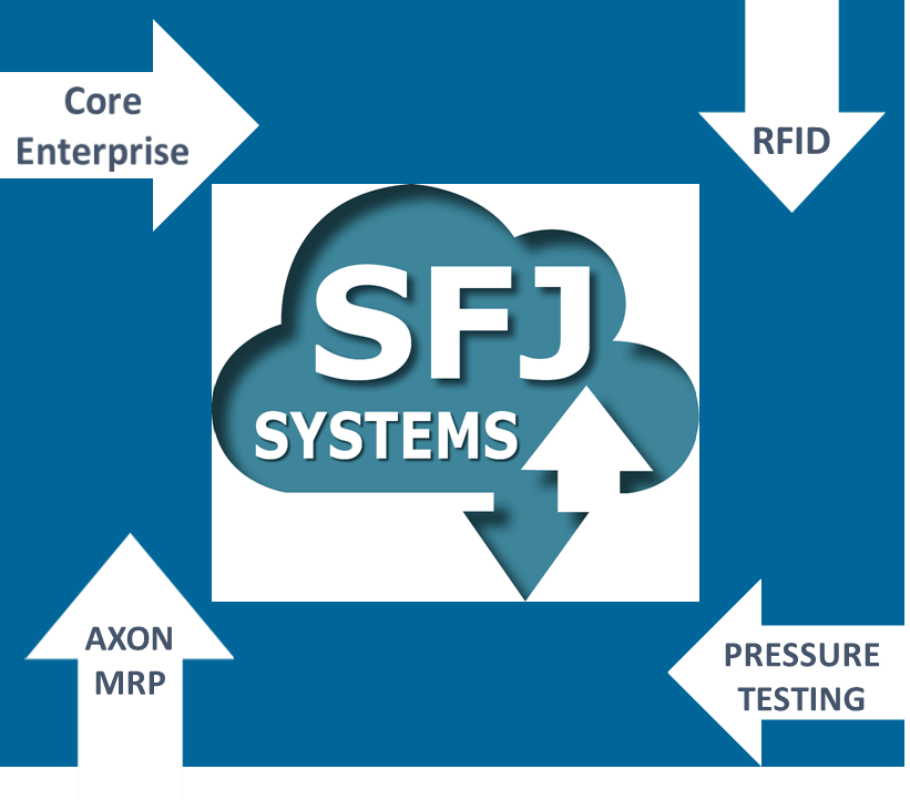 Goodrich Malaysia >> Production Tracker Sfj Systems | Autos Post